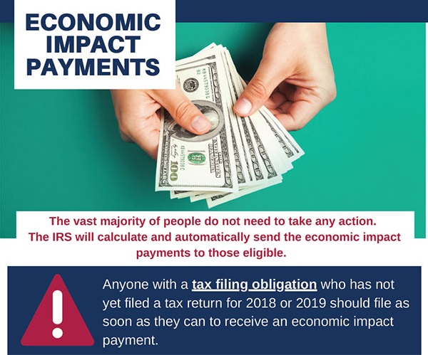 Economic Impact Payments graphic